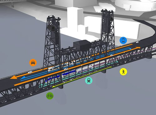 Steel Bridge Traffic Modes Labelled