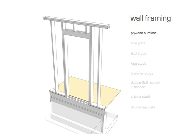 Wall Assembly