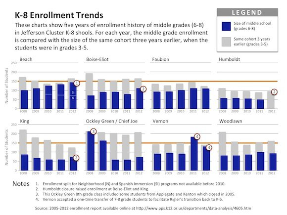 k8-enrollment-trends-2