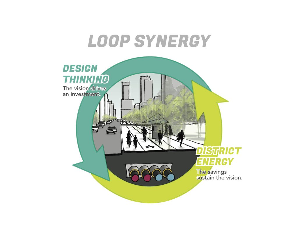 loop-synergy