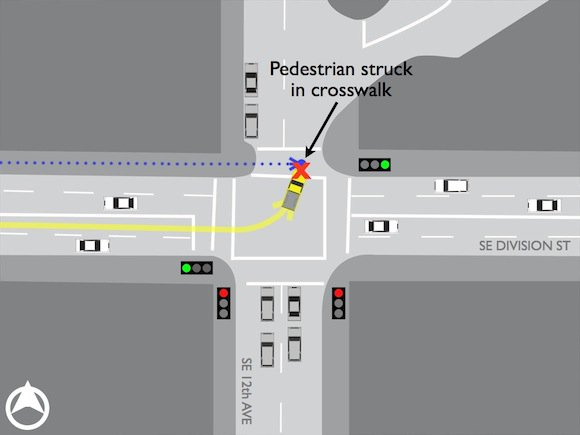 A collision occurs in the crosswalk.